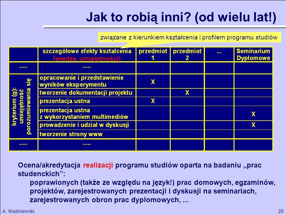 28A. Kraśniewski związane z kierunkiem kształcenia i profilem programu studiów Ocena/akredytacja realizacji programu studiów oparta na badaniu prac st