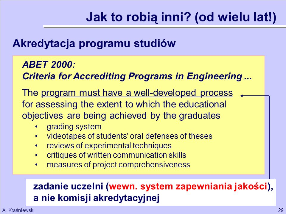 29A. Kraśniewski grading system videotapes of students' oral defenses of theses reviews of experimental techniques critiques of written communication
