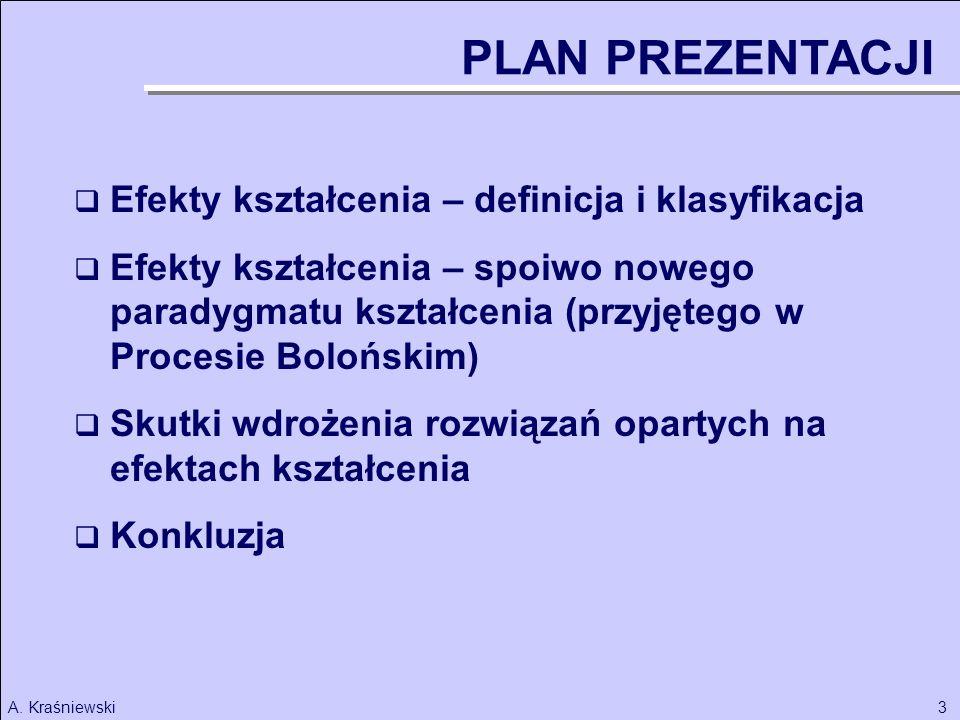 3A. Kraśniewski Efekty kształcenia – definicja i klasyfikacja Efekty kształcenia – spoiwo nowego paradygmatu kształcenia (przyjętego w Procesie Bolońs