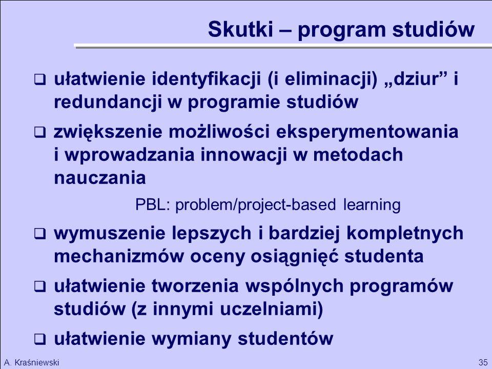 35A. Kraśniewski ułatwienie identyfikacji (i eliminacji) dziur i redundancji w programie studiów zwiększenie możliwości eksperymentowania i wprowadzan