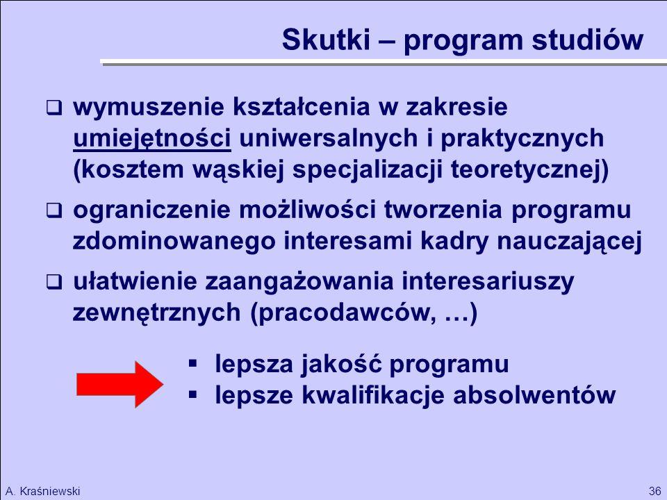 36A. Kraśniewski wymuszenie kształcenia w zakresie umiejętności uniwersalnych i praktycznych (kosztem wąskiej specjalizacji teoretycznej) ograniczenie
