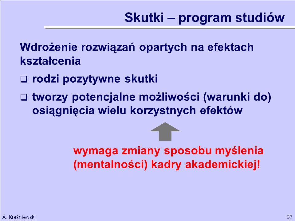 37A. Kraśniewski Wdrożenie rozwiązań opartych na efektach kształcenia rodzi pozytywne skutki tworzy potencjalne możliwości (warunki do) osiągnięcia wi