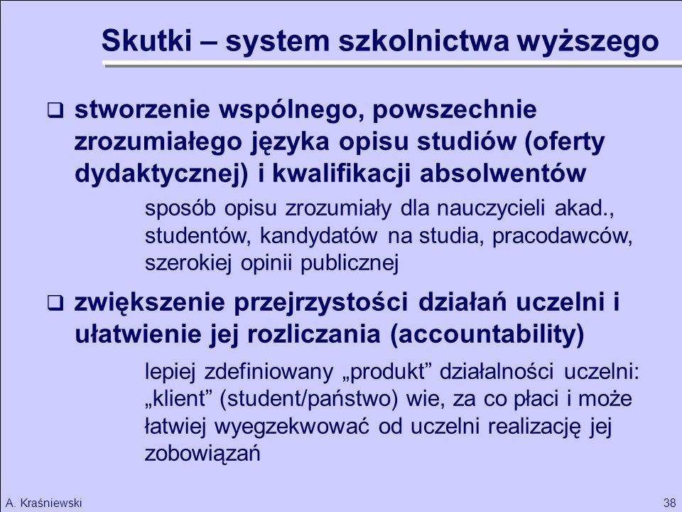 38A. Kraśniewski stworzenie wspólnego, powszechnie zrozumiałego języka opisu studiów (oferty dydaktycznej) i kwalifikacji absolwentów sposób opisu zro