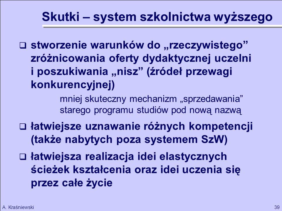 39A. Kraśniewski stworzenie warunków do rzeczywistego zróżnicowania oferty dydaktycznej uczelni i poszukiwania nisz (źródeł przewagi konkurencyjnej) m