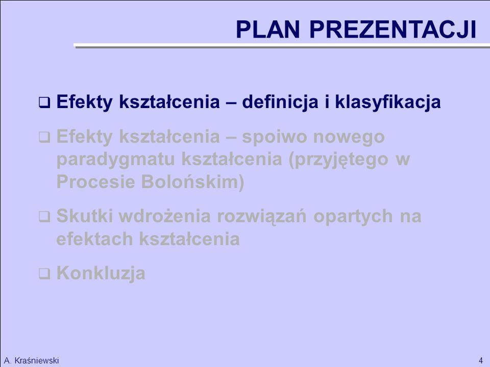 4A. Kraśniewski Efekty kształcenia – definicja i klasyfikacja Efekty kształcenia – spoiwo nowego paradygmatu kształcenia (przyjętego w Procesie Bolońs