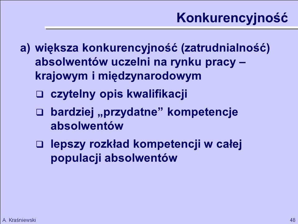 48A. Kraśniewski Konkurencyjność a)większa konkurencyjność (zatrudnialność) absolwentów uczelni na rynku pracy – krajowym i międzynarodowym czytelny o