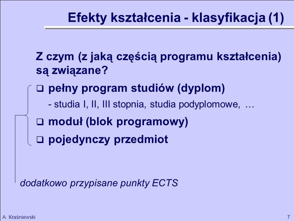 7A. Kraśniewski Efekty kształcenia - klasyfikacja (1) Z czym (z jaką częścią programu kształcenia) są związane? pełny program studiów (dyplom) - studi