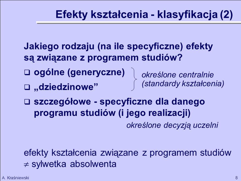 8A. Kraśniewski Jakiego rodzaju (na ile specyficzne) efekty są związane z programem studiów? ogólne (generyczne) dziedzinowe szczegółowe - specyficzne