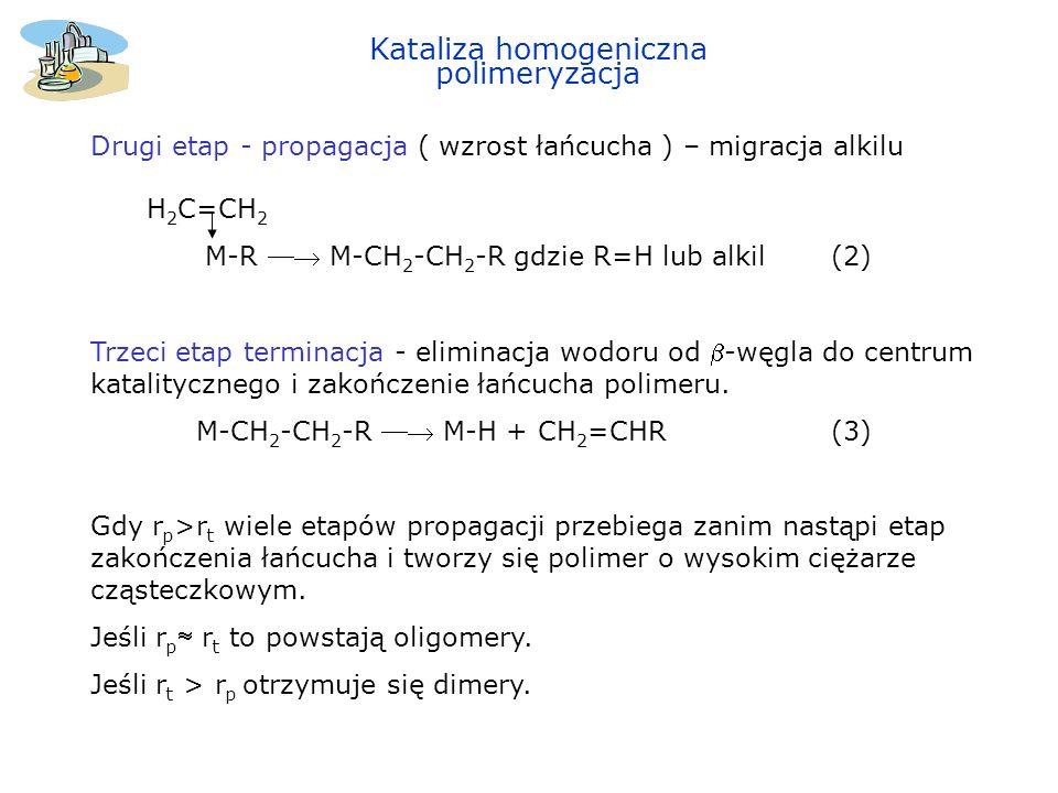 Związek metalu przejściowego głównie Ti lub V: TiCl 4, TiCl 3, Ti(OR) 4, VCL 4, VOCl 3 Metal grup głównych głównie Al.: Et 3 Al, Et 2 AlCl, (i-Bu) 3 Al