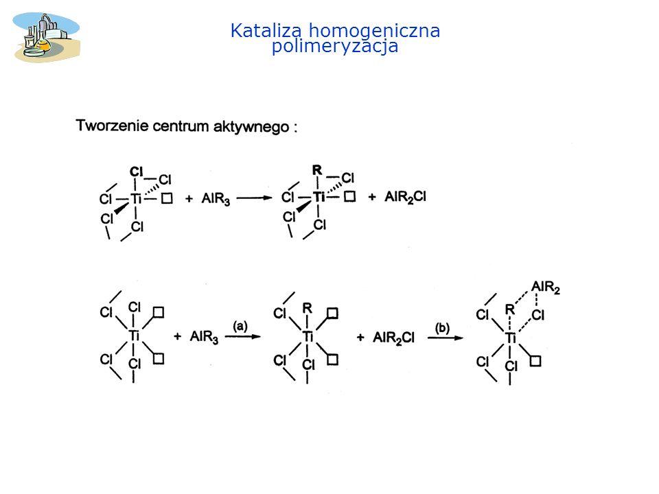 Kataliza homogeniczna I generacja: kompleksy metaloorganiczne otrzymywane w reakcji związku metalu przejściowego (TiCl 3 ) ze związkami alkiloglinowymi, głównie używa się kompleksów złożonych z Et 2 AlCl i TiCl 3 (heterogeniczne) oraz VCl 4 /Al mało wydajne, gotowy produkt musi być oczyszczany z katalizatora, wrażliwe na działanie tlenu i wilgoci – substraty polimeryzacji muszą być czyste, a sam proces polimeryzacji prowadzony w atmosferze gazu obojętnego, pozawalają otrzymać PP o izotaktyczności 90-92% z wydajnością 1- 1,3 kg/1g katalizatora (3-4kg PP/1g Ti), www.ch.pw.edu.pl/~pparzuch/ids/wyklad%20tts/W4-PP.ppt