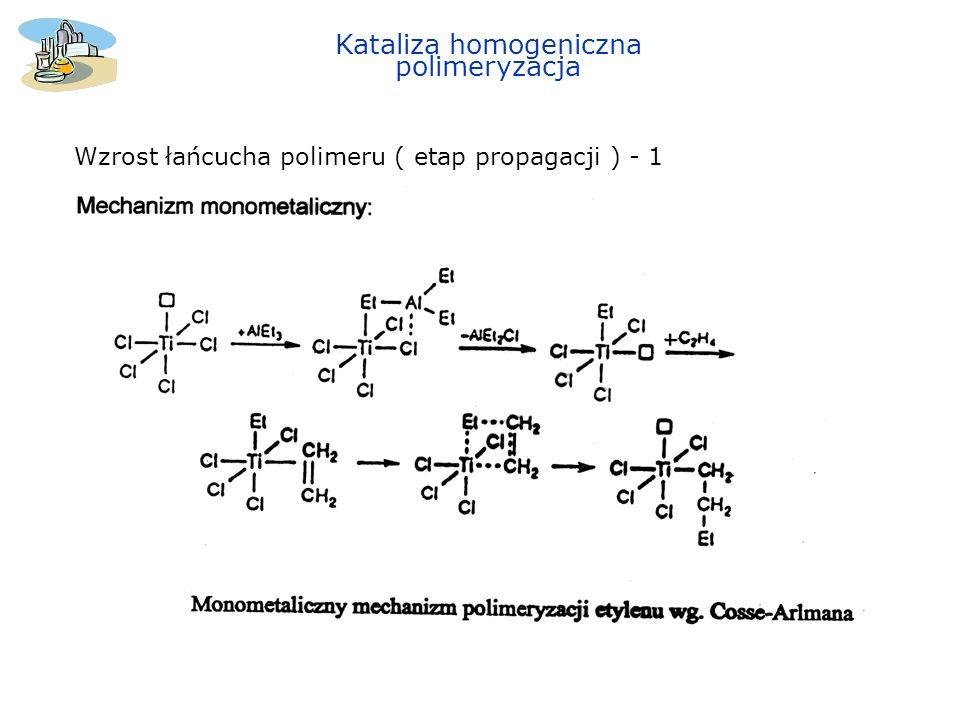 Kataliza homogeniczna I generacja katalizatorów Zieglera -Natty TiCl 3 /Et 2 AlCl – katalizator heterogeniczny, polimeryzacja izotaktyczna www.ch.pw.edu.pl/~pparzuch/ids/wyklad%20tts/W4-PP.ppt Ti – na powierzchni Ti – wewnątrz siatki