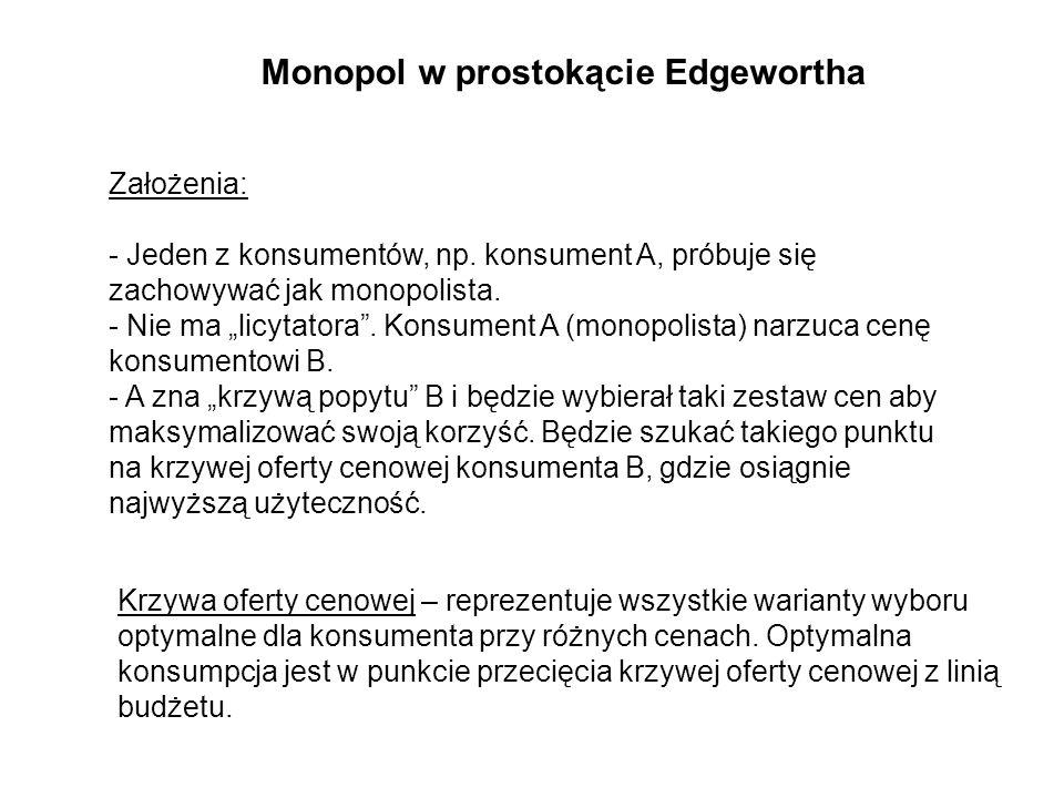Monopol w prostokącie Edgewortha Założenia: - Jeden z konsumentów, np. konsument A, próbuje się zachowywać jak monopolista. - Nie ma licytatora. Konsu