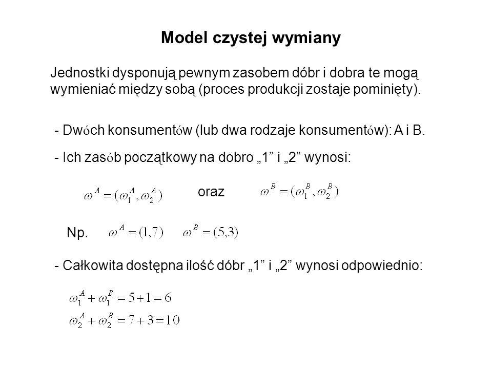 Model czystej wymiany Jednostki dysponują pewnym zasobem dóbr i dobra te mogą wymieniać między sobą (proces produkcji zostaje pominięty). - Dw ó ch ko