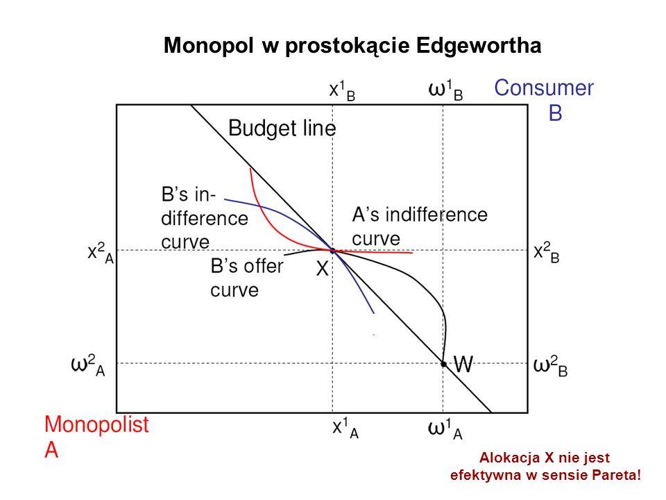 Monopol w prostokącie Edgewortha Alokacja X nie jest efektywna w sensie Pareta!