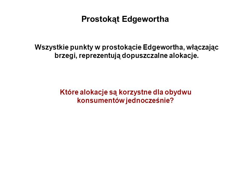 Wszystkie punkty w prostokącie Edgewortha, włączając brzegi, reprezentują dopuszczalne alokacje. Które alokacje są korzystne dla obydwu konsumentów je
