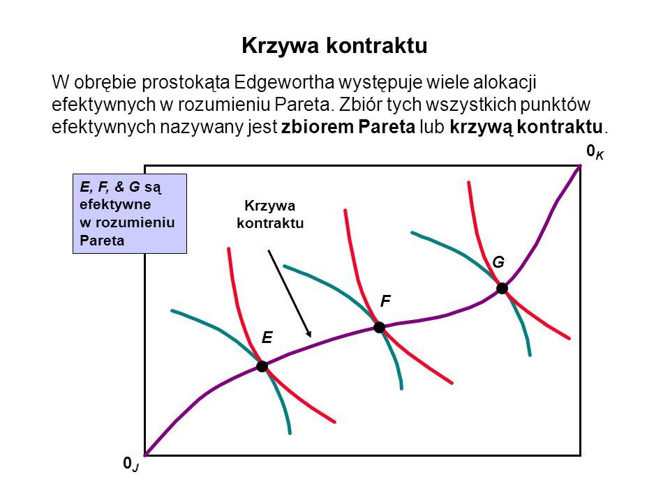 0J0J 0K0K E F G Krzywa kontraktu E, F, & G są efektywne w rozumieniu Pareta Krzywa kontraktu W obrębie prostokąta Edgewortha występuje wiele alokacji