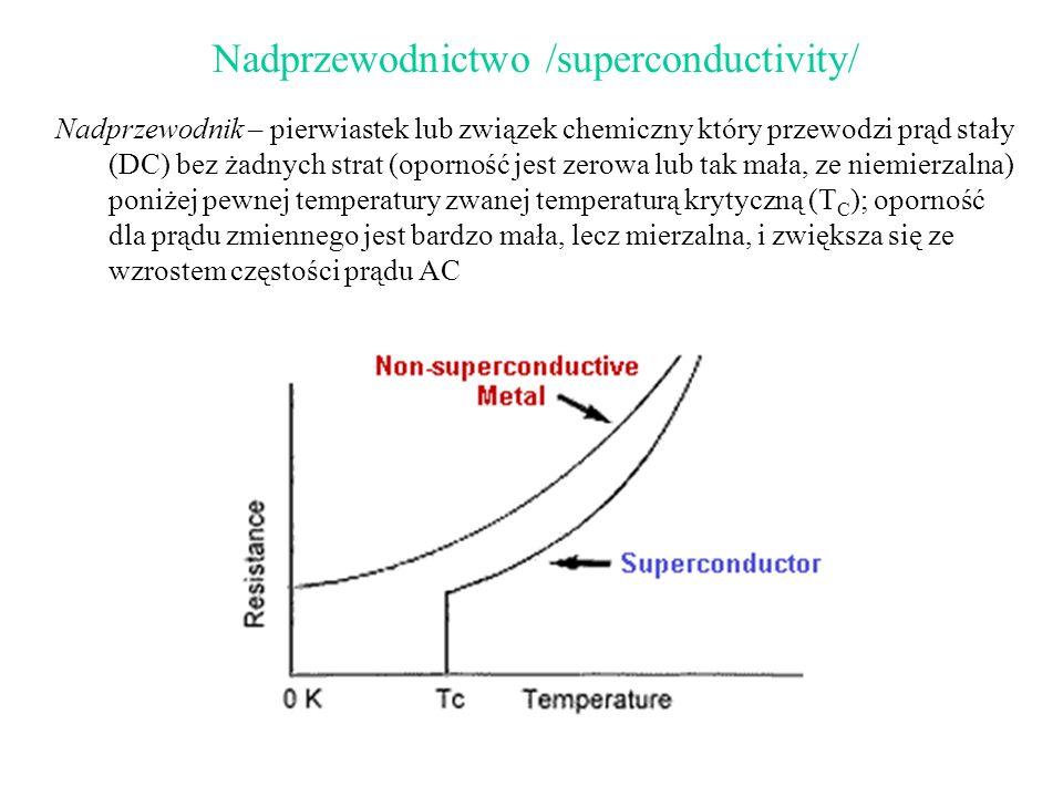 Nadprzewodnictwo /superconductivity/ Nadprzewodnik – pierwiastek lub związek chemiczny który przewodzi prąd stały (DC) bez żadnych strat (oporność jes