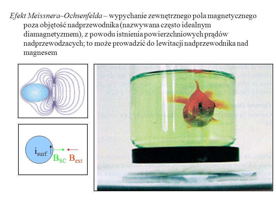 Efekt Meissnera–Ochsenfelda – wypychanie zewnętrznego pola magnetycznego poza objętość nadprzewodnika (nazwywana często idealnym diamagnetyzmem), z po