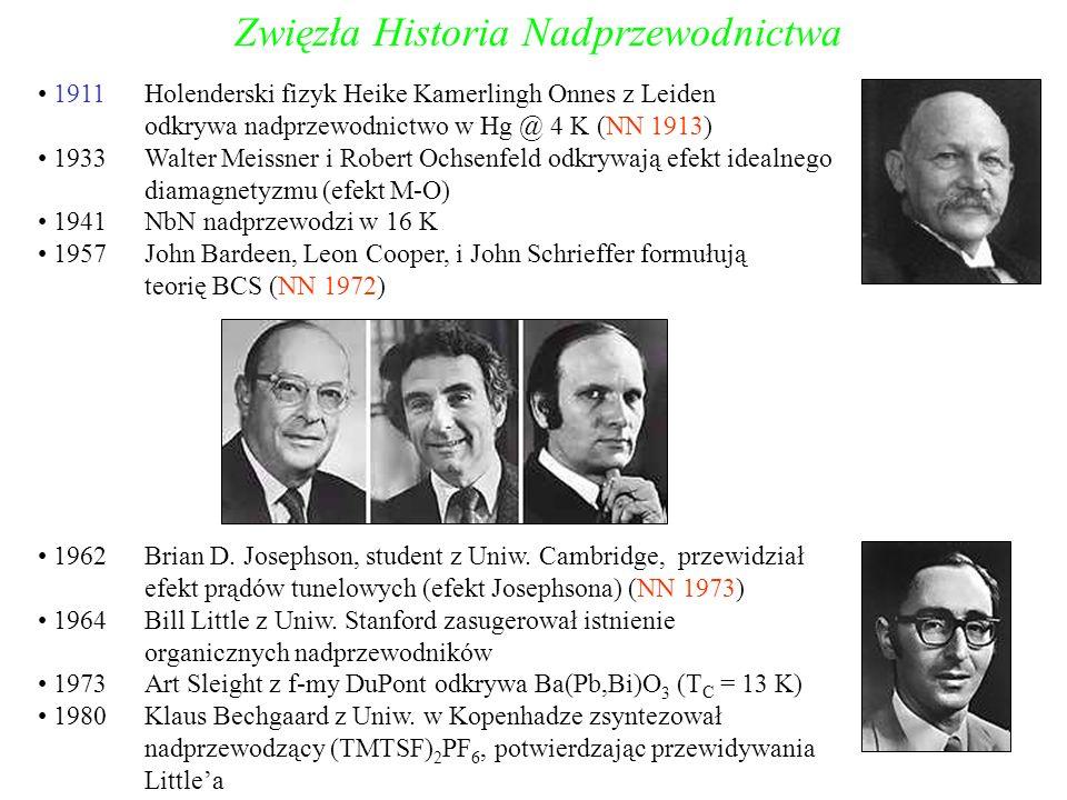 1911 Holenderski fizyk Heike Kamerlingh Onnes z Leiden odkrywa nadprzewodnictwo w Hg @ 4 K (NN 1913) 1933Walter Meissner i Robert Ochsenfeld odkrywają