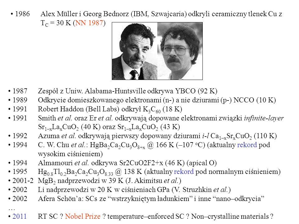 1986Alex Müller i Georg Bednorz (IBM, Szwajcaria) odkryli ceramiczny tlenek Cu z T C = 30 K (NN 1987) 1987Zespół z Uniw. Alabama-Huntsville odkrywa YB