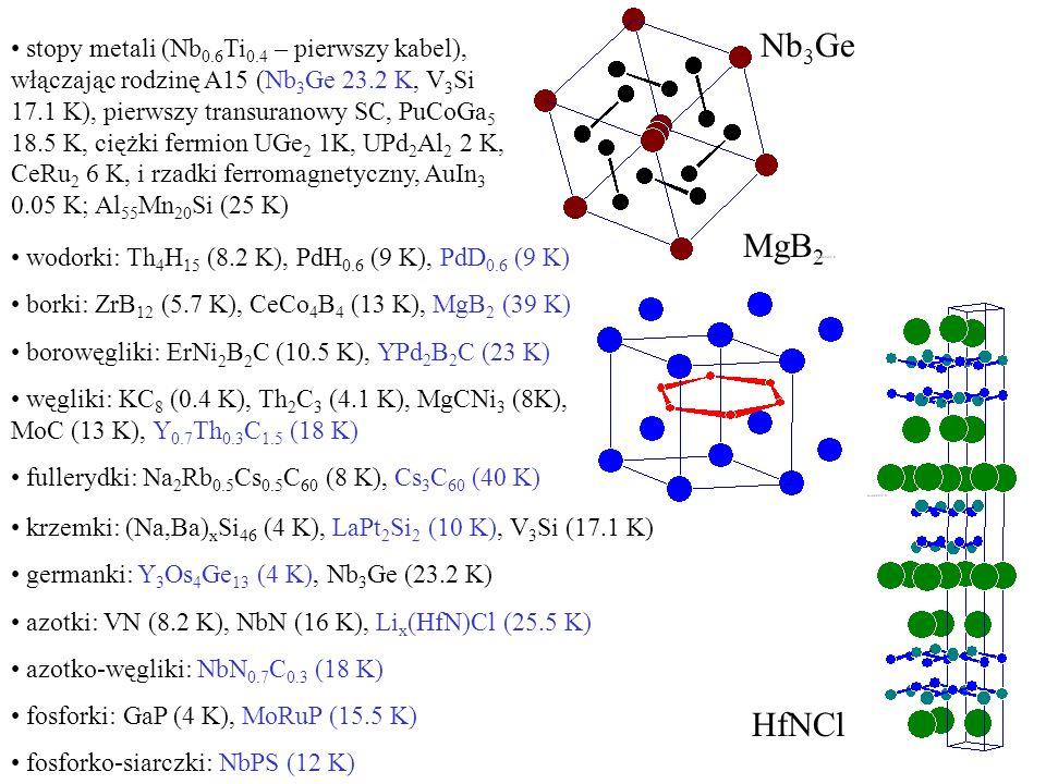 Nb 3 Ge HfNCl krzemki: (Na,Ba) x Si 46 (4 K), LaPt 2 Si 2 (10 K), V 3 Si (17.1 K) germanki: Y 3 Os 4 Ge 13 (4 K), Nb 3 Ge (23.2 K) azotki: VN (8.2 K),