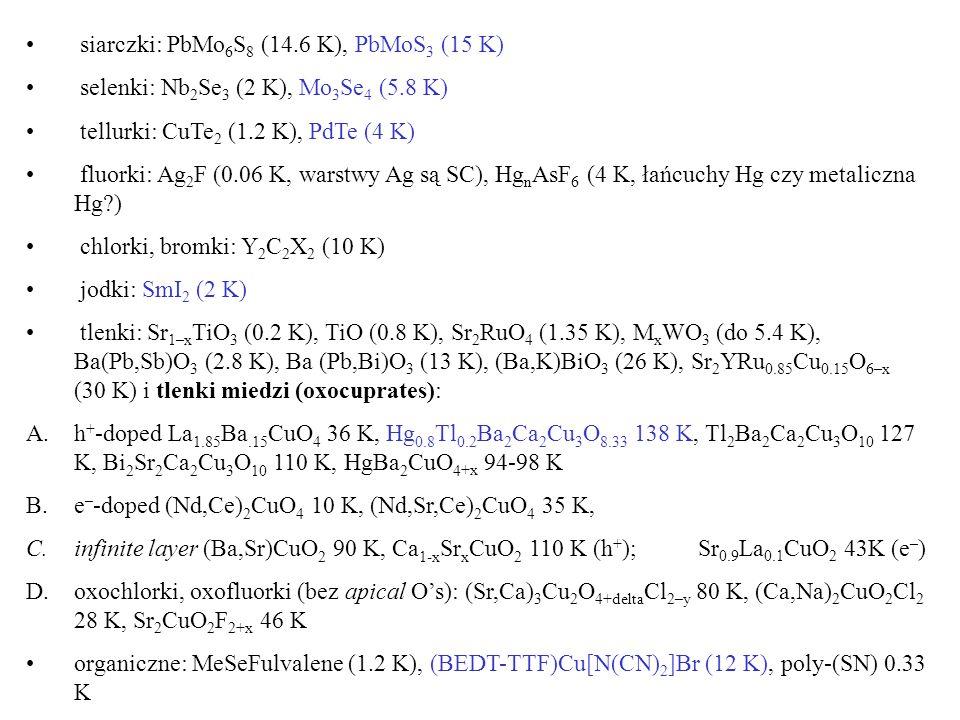siarczki: PbMo 6 S 8 (14.6 K), PbMoS 3 (15 K) selenki: Nb 2 Se 3 (2 K), Mo 3 Se 4 (5.8 K) tellurki: CuTe 2 (1.2 K), PdTe (4 K) fluorki: Ag 2 F (0.06 K