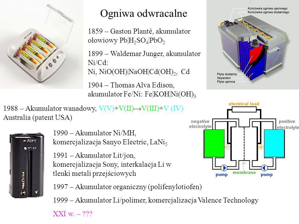 Ogniwa odwracalne 1988 – Akumulator wanadowy, V(V)+V(II) V(III)+V (IV) Australia (patent USA) 1859 – Gaston Planté, akumulator ołowiowy Pb|H 2 SO 4 |P