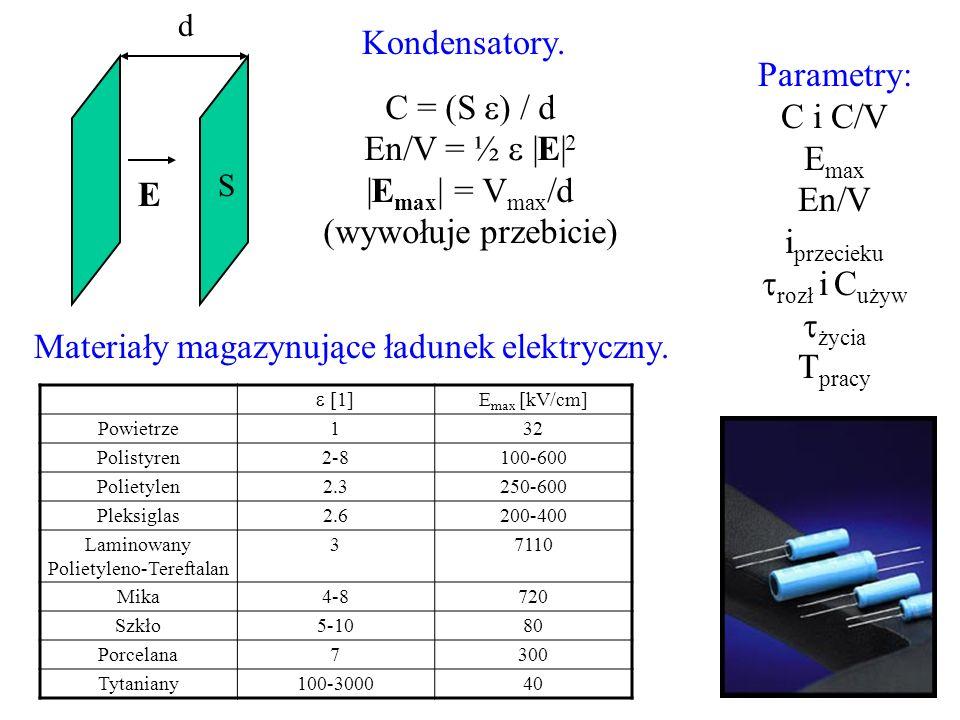 Kondensatory. d S C = (S ) / d En/V = ½ |E| 2 |E max | = V max /d (wywołuje przebicie) Materiały magazynujące ładunek elektryczny. E Parametry: C i C/