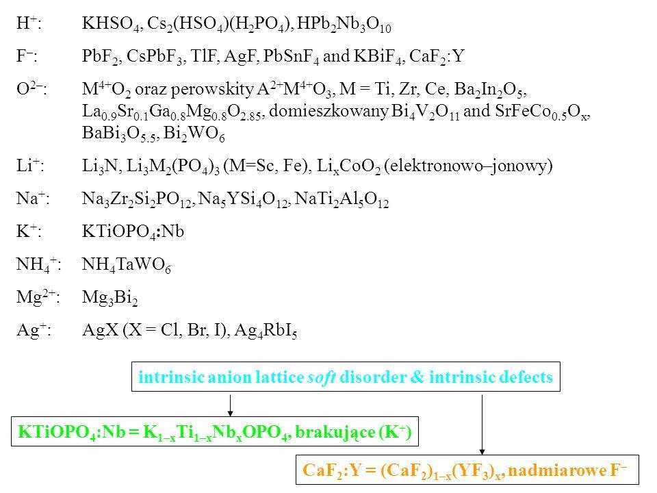 H + : KHSO 4, Cs 2 (HSO 4 )(H 2 PO 4 ), HPb 2 Nb 3 O 10 F – : PbF 2, CsPbF 3, TlF, AgF, PbSnF 4 and KBiF 4, CaF 2 :Y O 2– : M 4+ O 2 oraz perowskity A