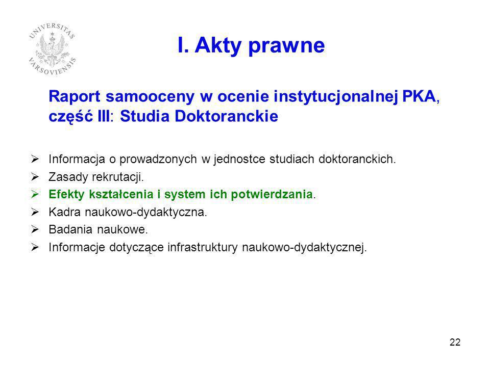 Raport samooceny w ocenie instytucjonalnej PKA, część III: Studia Doktoranckie Informacja o prowadzonych w jednostce studiach doktoranckich. Zasady re