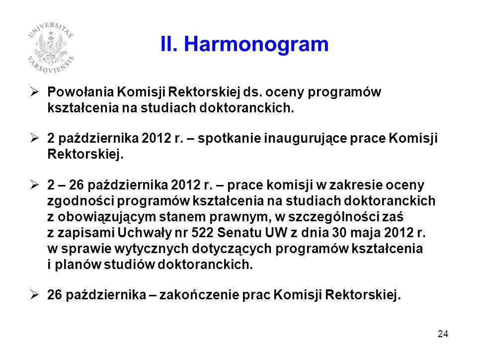 Powołania Komisji Rektorskiej ds. oceny programów kształcenia na studiach doktoranckich. 2 października 2012 r. – spotkanie inaugurujące prace Komisji