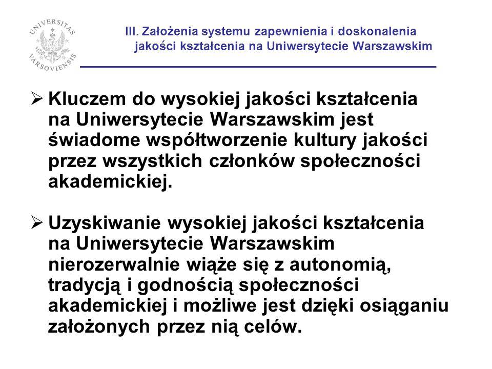 III. Założenia systemu zapewnienia i doskonalenia jakości kształcenia na Uniwersytecie Warszawskim ___________________________________________________