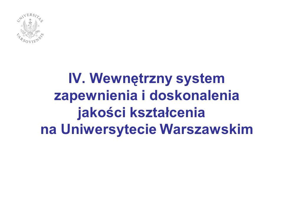 IV. Wewnętrzny system zapewnienia i doskonalenia jakości kształcenia na Uniwersytecie Warszawskim