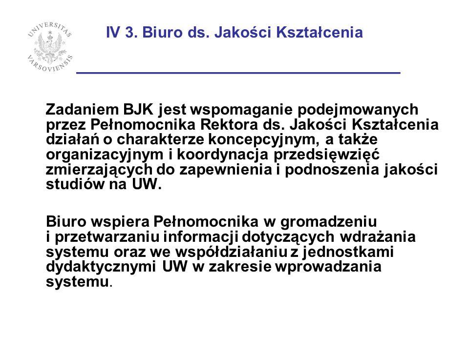 IV 3. Biuro ds. Jakości Kształcenia _______________________ Zadaniem BJK jest wspomaganie podejmowanych przez Pełnomocnika Rektora ds. Jakości Kształc