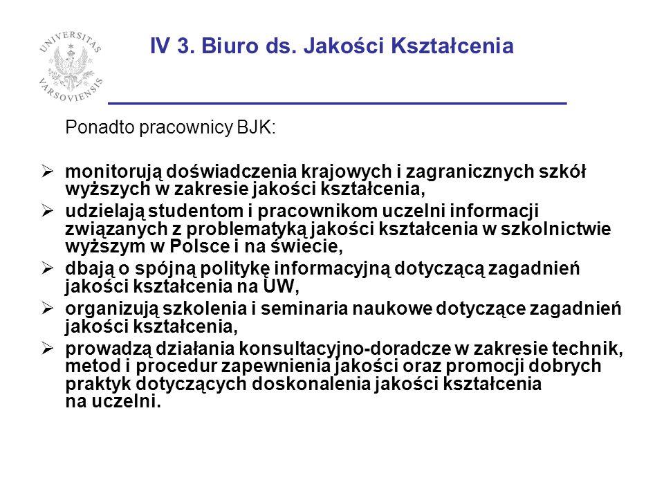 IV 3. Biuro ds. Jakości Kształcenia _______________________ Ponadto pracownicy BJK: monitorują doświadczenia krajowych i zagranicznych szkół wyższych