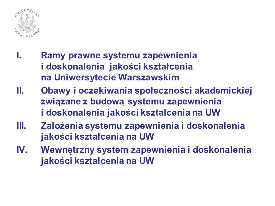 I.Ramy prawne systemu zapewnienia i doskonalenia jakości kształcenia na Uniwersytecie Warszawskim II.Obawy i oczekiwania społeczności akademickiej zwi