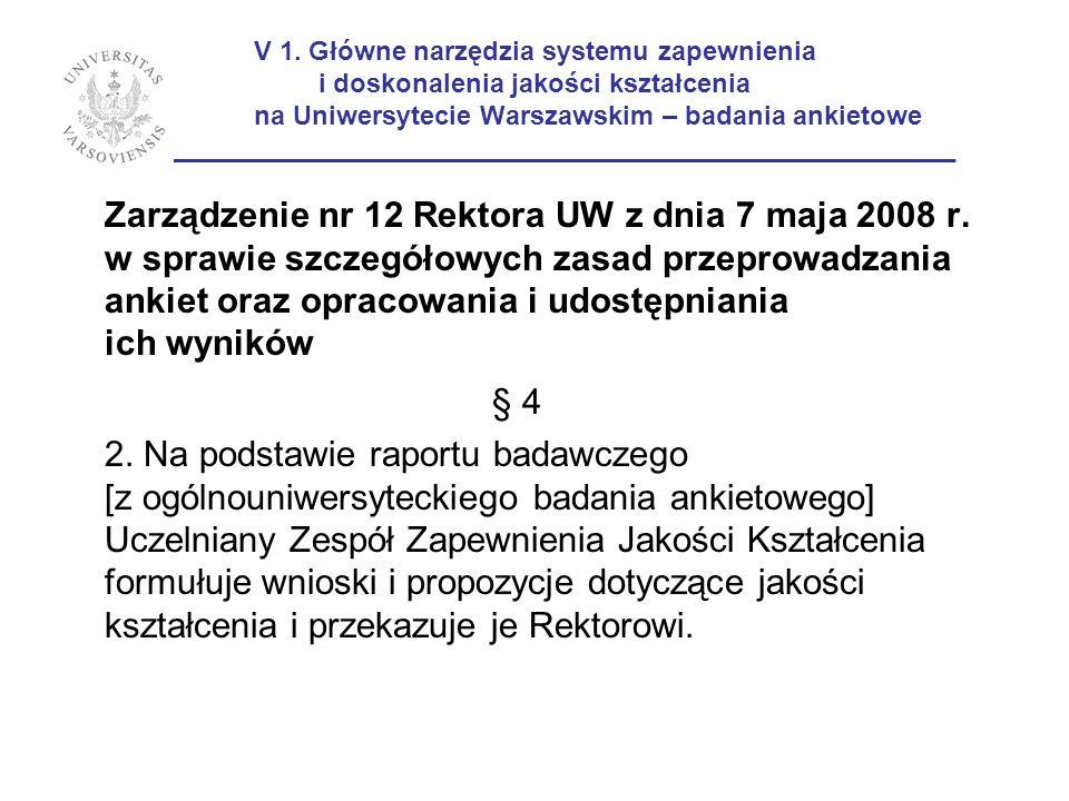 V 1. Główne narzędzia systemu zapewnienia i doskonalenia jakości kształcenia na Uniwersytecie Warszawskim – badania ankietowe ________________________