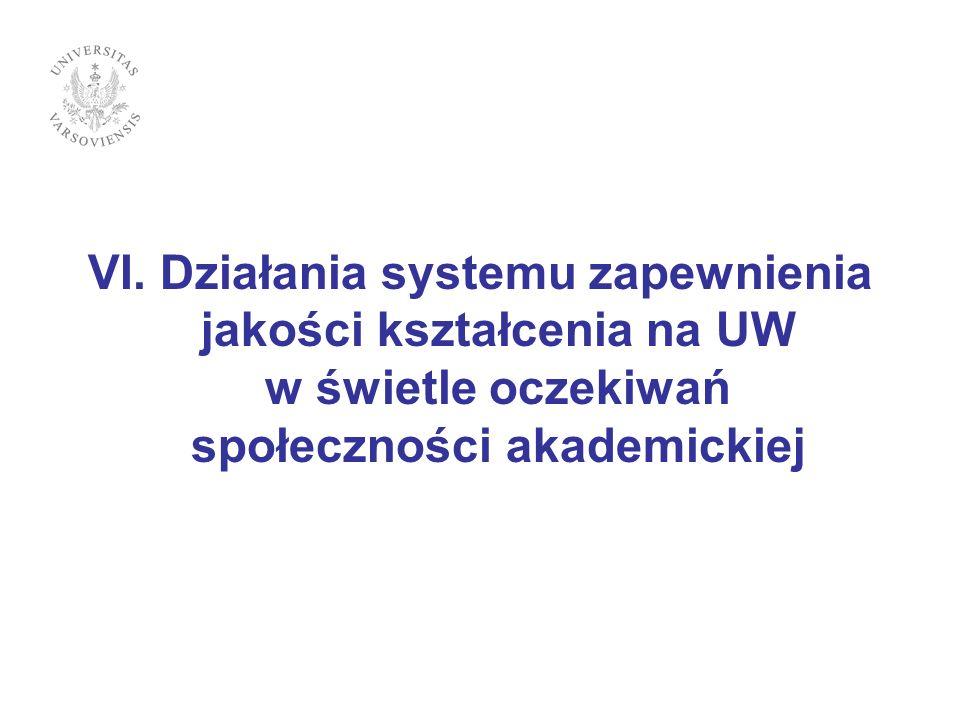 VI. Działania systemu zapewnienia jakości kształcenia na UW w świetle oczekiwań społeczności akademickiej