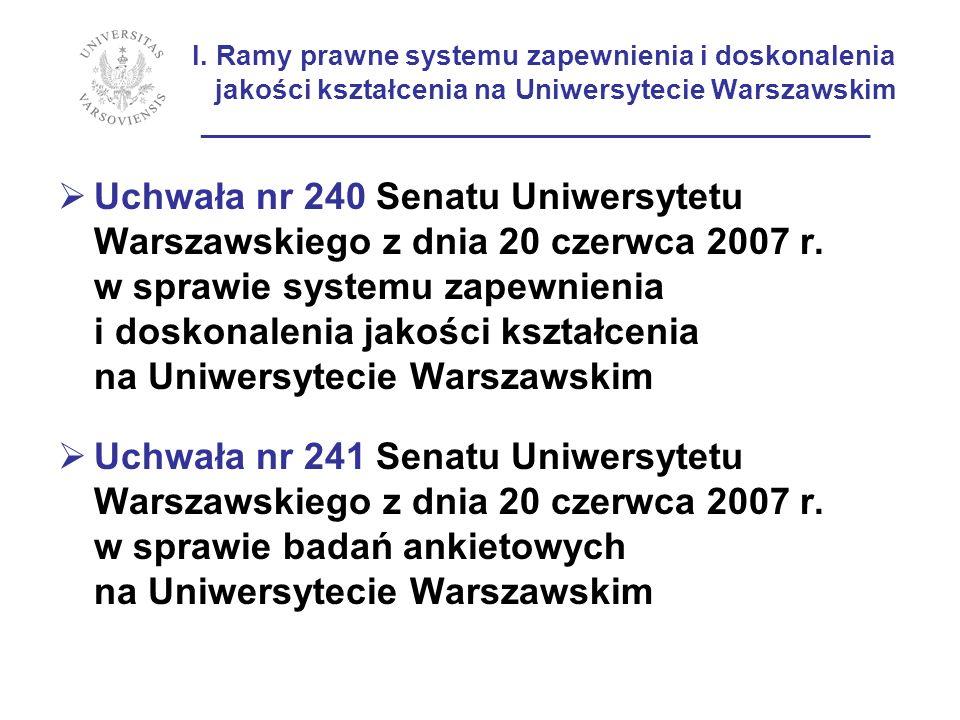 I. Ramy prawne systemu zapewnienia i doskonalenia jakości kształcenia na Uniwersytecie Warszawskim ___________________________________________ Uchwała