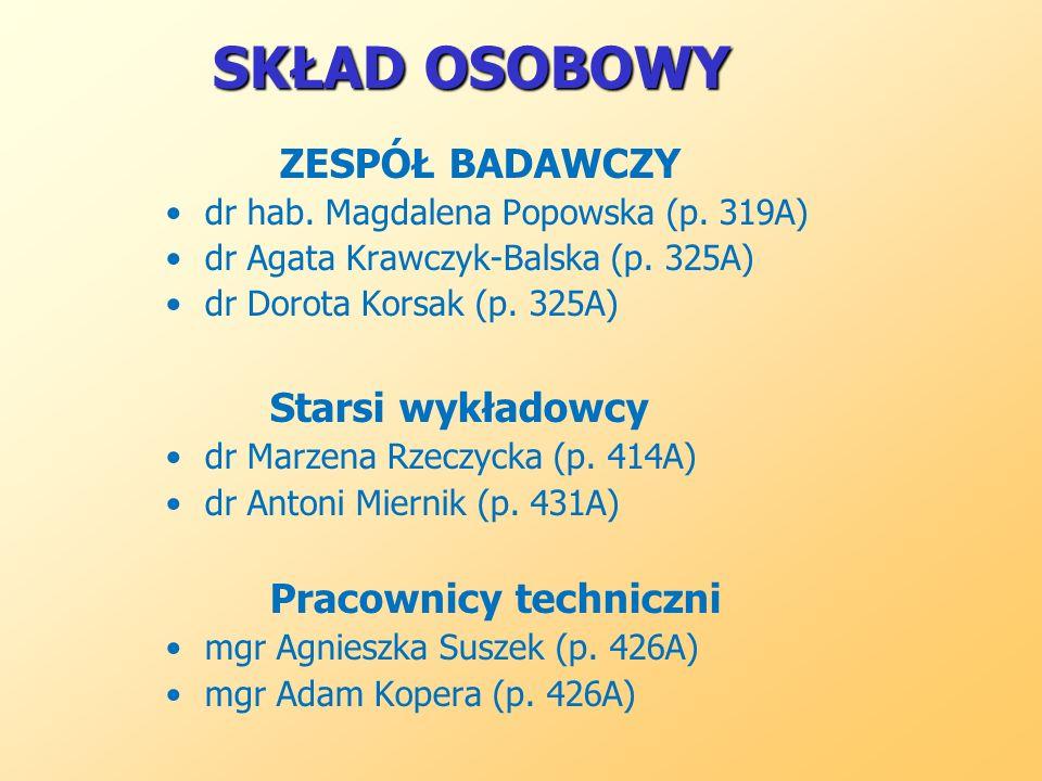 SKŁAD OSOBOWY ZESPÓŁ BADAWCZY dr hab. Magdalena Popowska (p. 319A) dr Agata Krawczyk-Balska (p. 325A) dr Dorota Korsak (p. 325A) Starsi wykładowcy dr