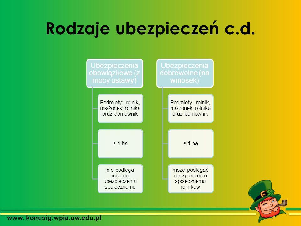 Rodzaje ubezpieczeń c.d. www. konusig.wpia.uw.edu.pl Ubezpieczenia obowiązkowe (z mocy ustawy) Podmioty: rolnik, małżonek rolnika oraz domownik > 1 ha