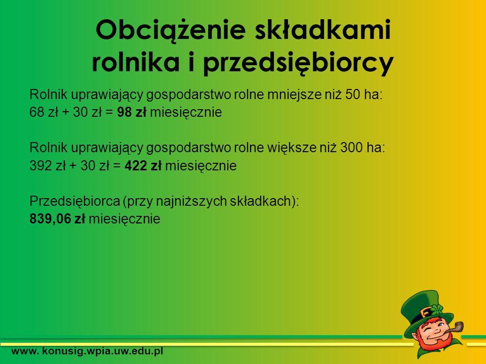 Obciążenie składkami rolnika i przedsiębiorcy Rolnik uprawiający gospodarstwo rolne mniejsze niż 50 ha: 68 zł + 30 zł = 98 zł miesięcznie Rolnik upraw