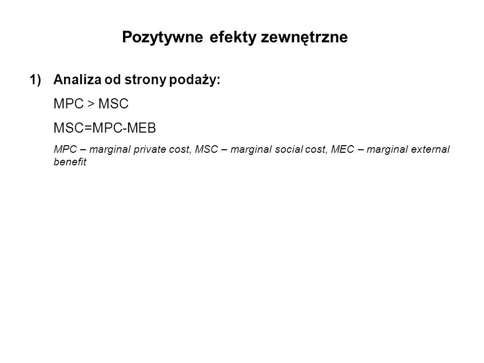 1)Analiza od strony podaży: MPC > MSC MSC=MPC-MEB MPC – marginal private cost, MSC – marginal social cost, MEC – marginal external benefit Pozytywne efekty zewnętrzne