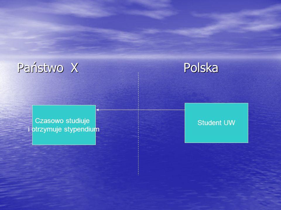 Państwo X Polska Czasowo studiuje i otrzymuje stypendium Student UW