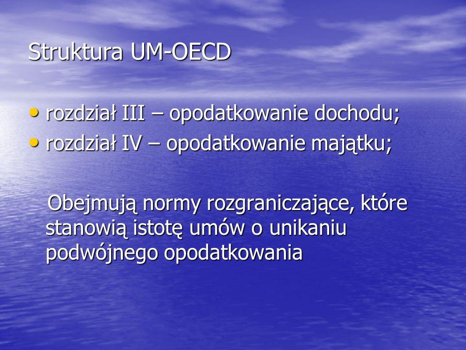 Struktura UM-OECD rozdział III – opodatkowanie dochodu; rozdział III – opodatkowanie dochodu; rozdział IV – opodatkowanie majątku; rozdział IV – opoda