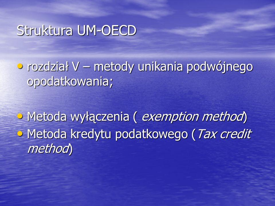 Struktura UM-OECD rozdział V – metody unikania podwójnego opodatkowania; rozdział V – metody unikania podwójnego opodatkowania; Metoda wyłączenia ( ex