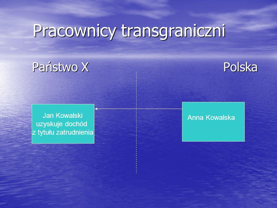 Pracownicy transgraniczni Pracownicy transgraniczni Państwo X Polska Państwo X Polska Jan Kowalski uzyskuje dochód z tytułu zatrudnienia Anna Kowalska