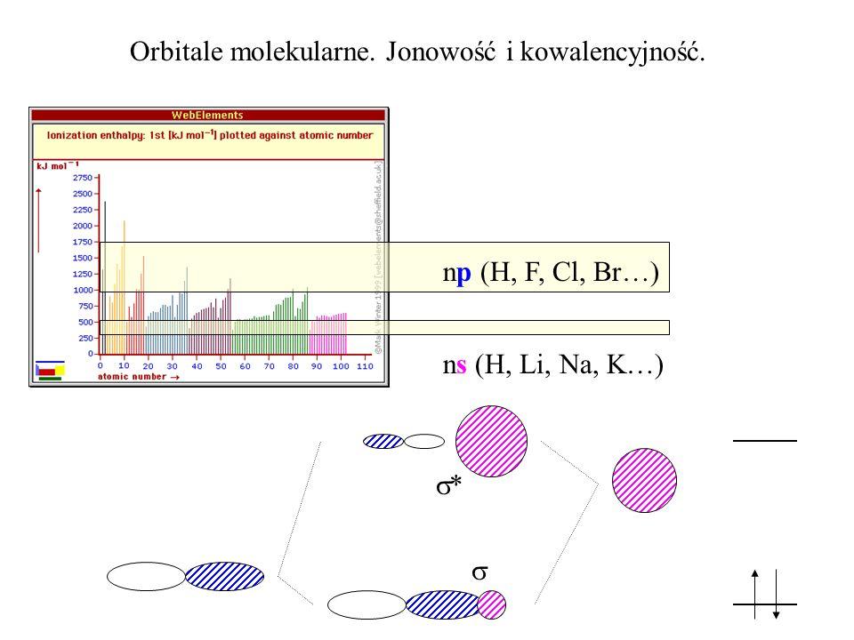 Orbitale molekularne. Jonowość i kowalencyjność. np (H, F, Cl, Br…) ns (H, Li, Na, K…) *