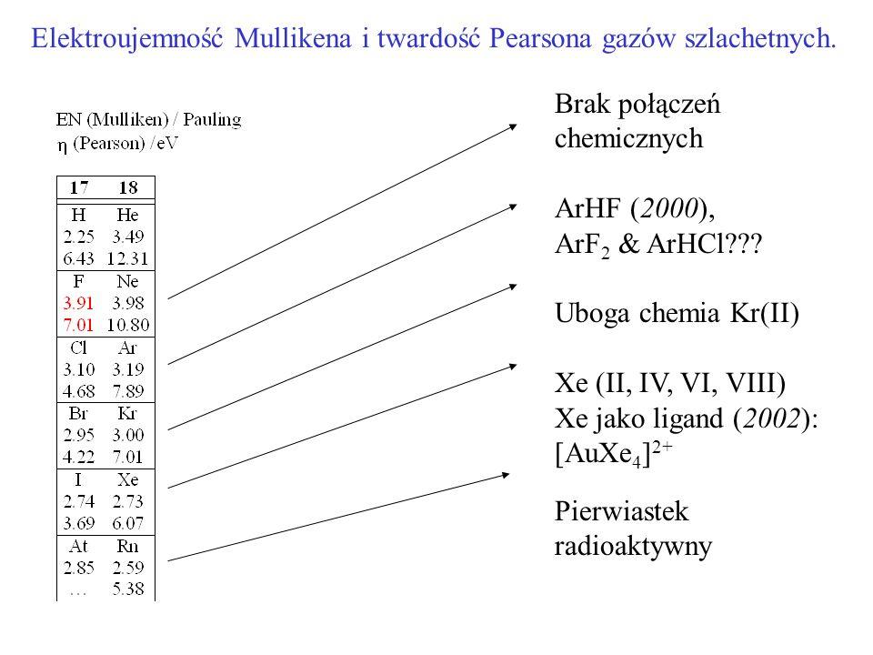 Elektroujemność Mullikena i twardość Pearsona gazów szlachetnych. Brak połączeń chemicznych ArHF (2000), ArF 2 & ArHCl??? Uboga chemia Kr(II) Xe (II,