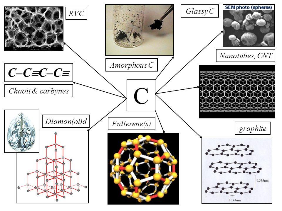 C C–C C–C RVC Glassy C Chaoit & carbynes Diamon(oi)d Fullerene(s) graphite Nanotubes, CNT Amorphous C